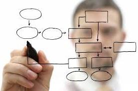 consultoría estratégica en Madrid - diagrama